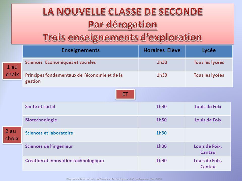 LA NOUVELLE CLASSE DE SECONDE Par dérogation Trois enseignements d'exploration