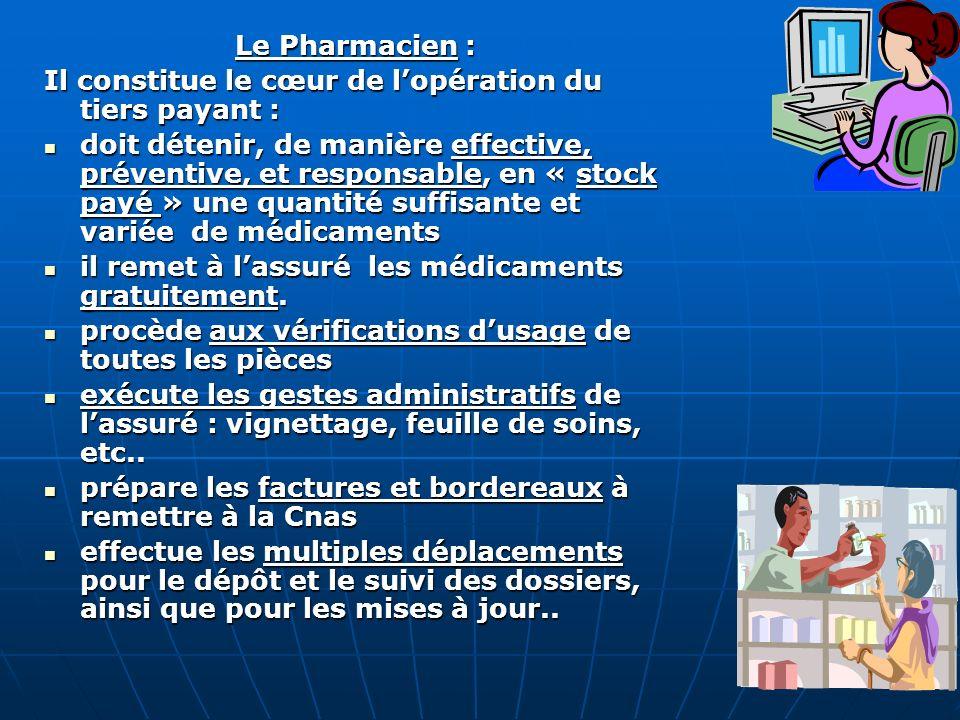Le Pharmacien : Il constitue le cœur de l'opération du tiers payant :