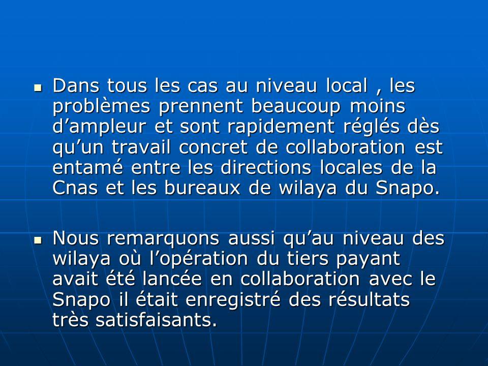 Dans tous les cas au niveau local , les problèmes prennent beaucoup moins d'ampleur et sont rapidement réglés dès qu'un travail concret de collaboration est entamé entre les directions locales de la Cnas et les bureaux de wilaya du Snapo.