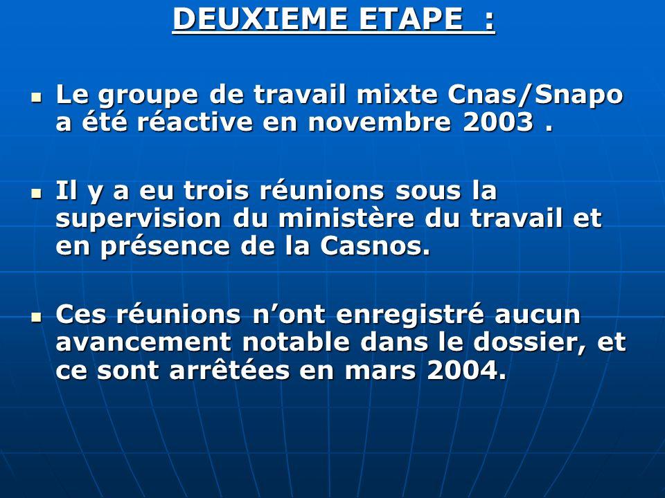 DEUXIEME ETAPE : Le groupe de travail mixte Cnas/Snapo a été réactive en novembre 2003 .
