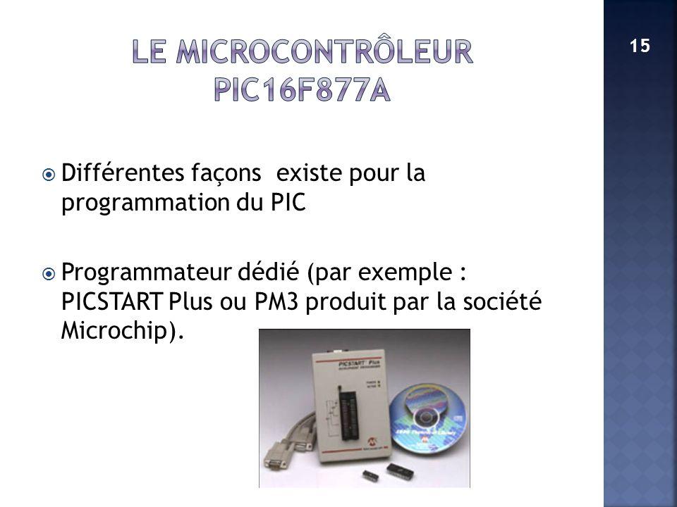 LE MICROCONTRÔLEUR PIC16F877A