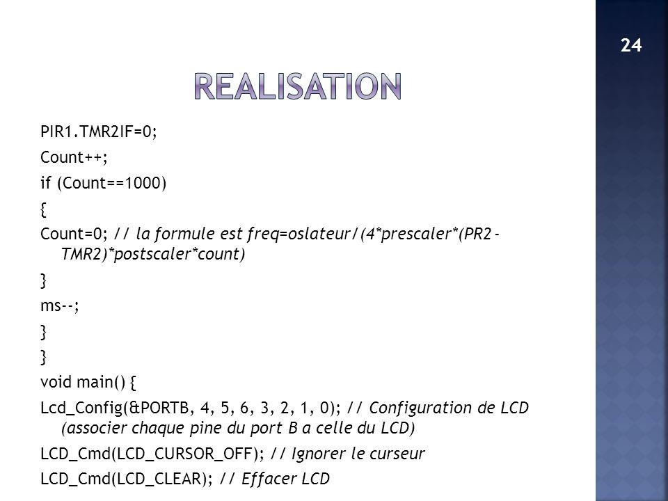 REALISATION 24.