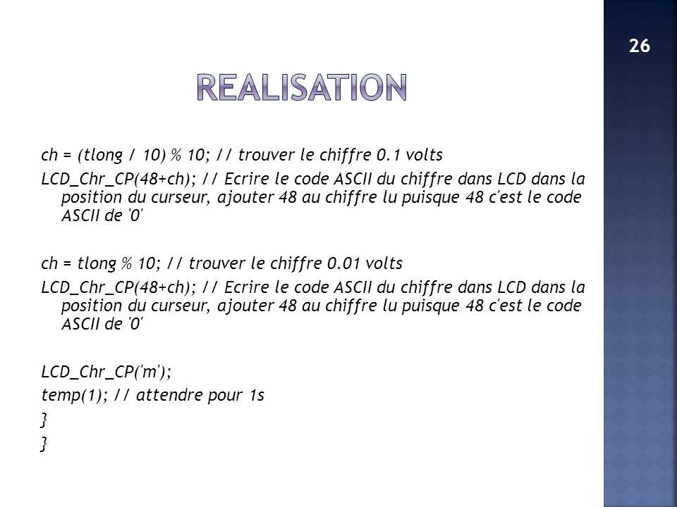 REALISATION 26 ch = (tlong / 10) % 10; // trouver le chiffre 0.1 volts