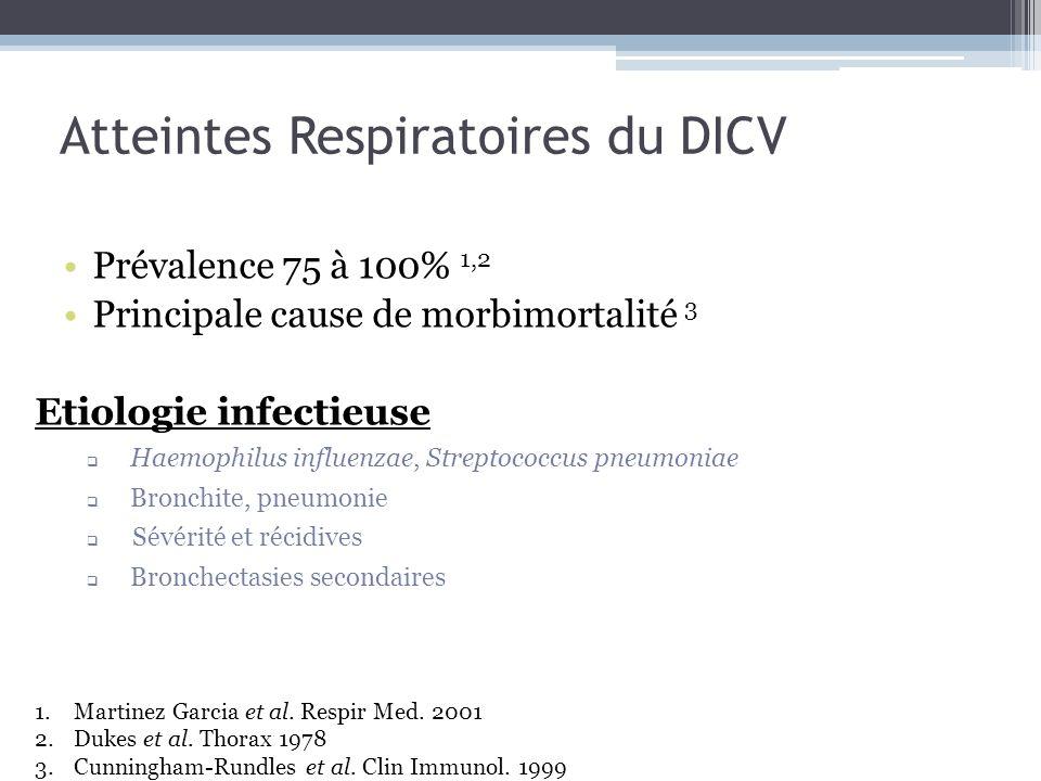 Atteintes Respiratoires du DICV