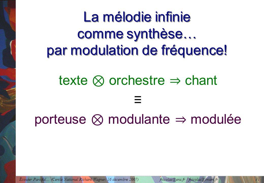 La mélodie infinie comme synthèse… par modulation de fréquence!