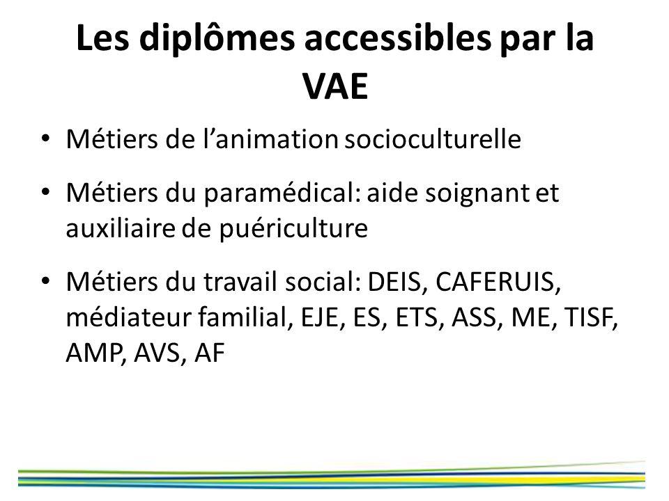 Les diplômes accessibles par la VAE