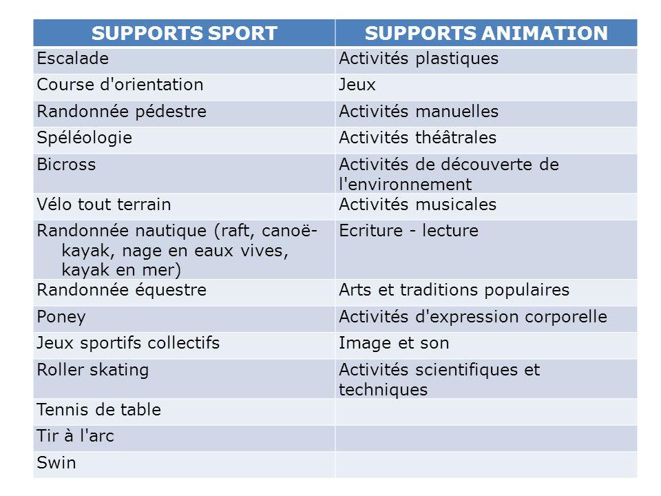 SUPPORTS SPORT SUPPORTS ANIMATION
