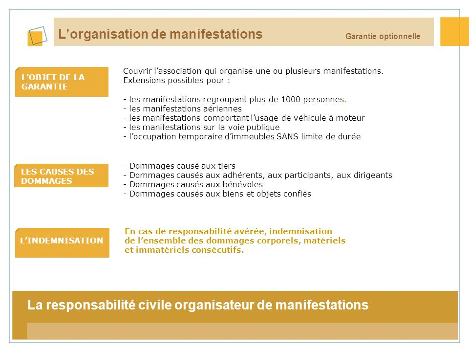 L'organisation de manifestations