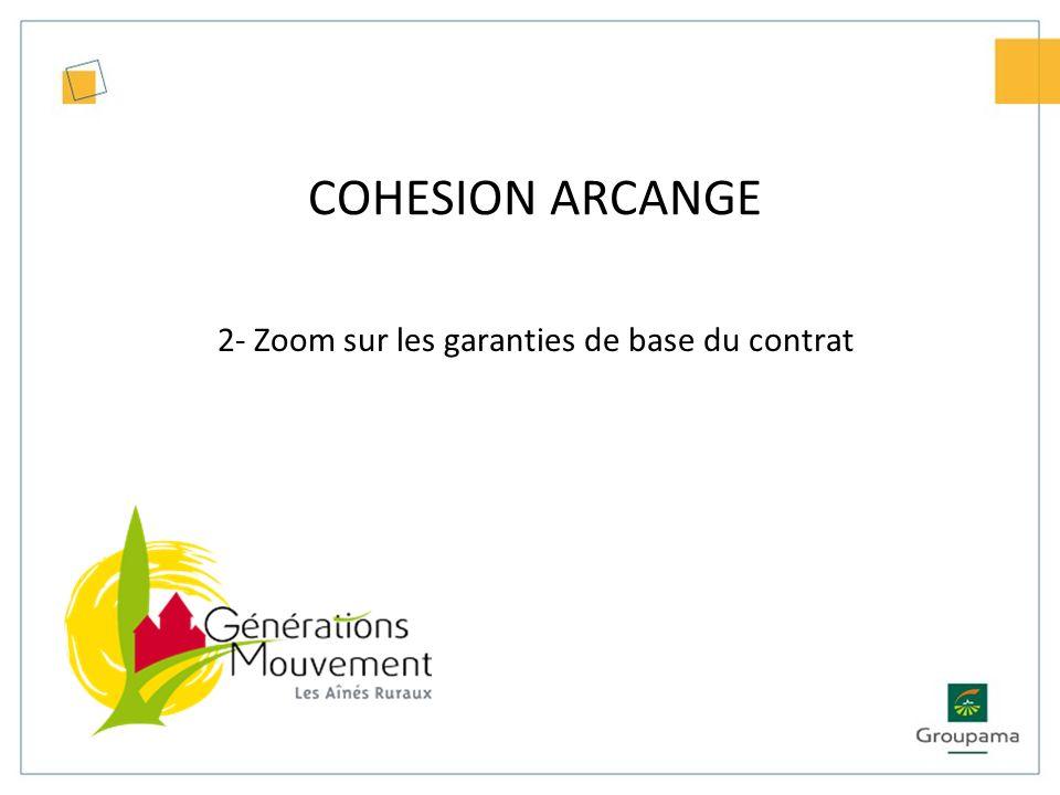 2- Zoom sur les garanties de base du contrat