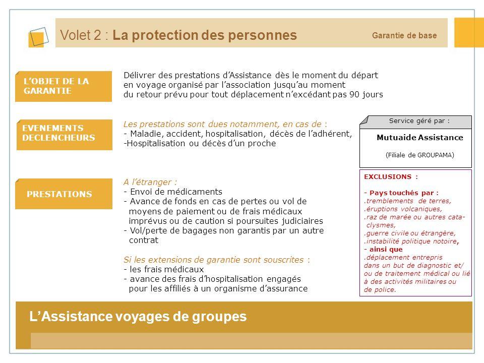 Volet 2 : La protection des personnes