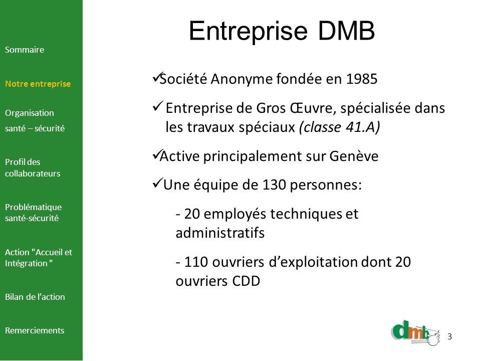 Entreprise DMB Société Anonyme fondée en 1985