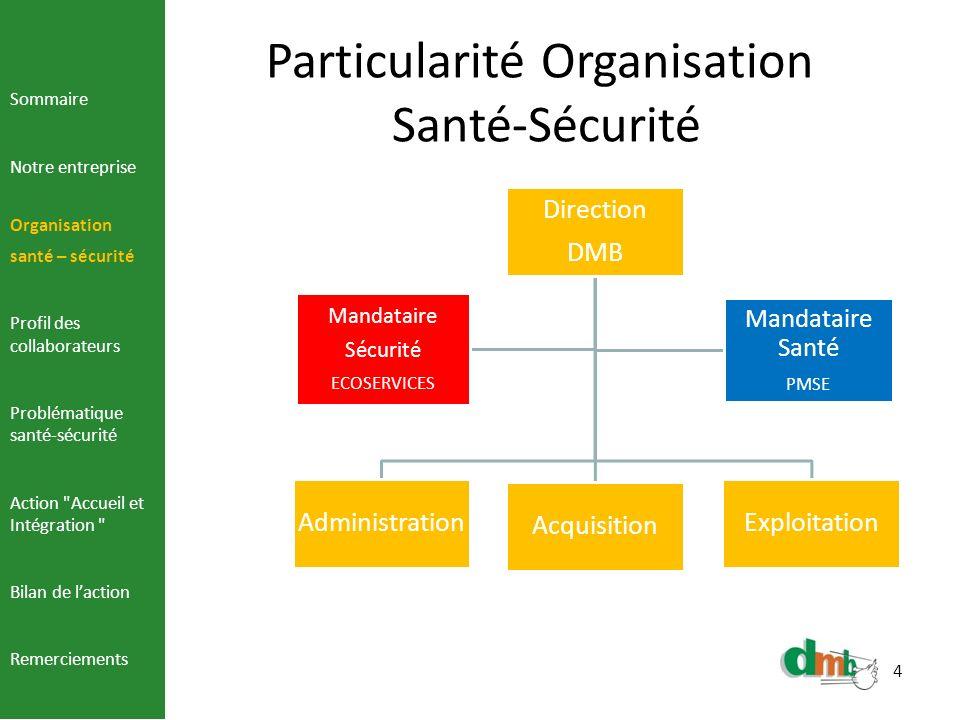 Particularité Organisation
