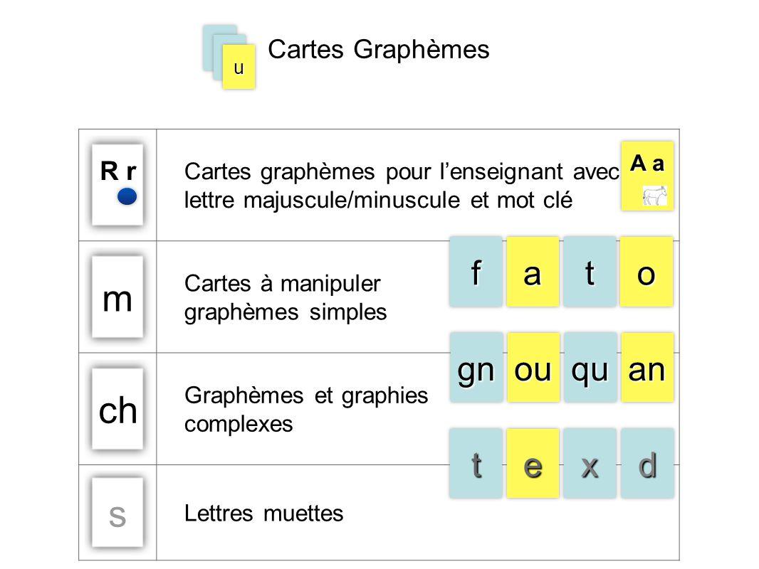 m ch s f a t o gn ou qu an t e x d Cartes Graphèmes R r
