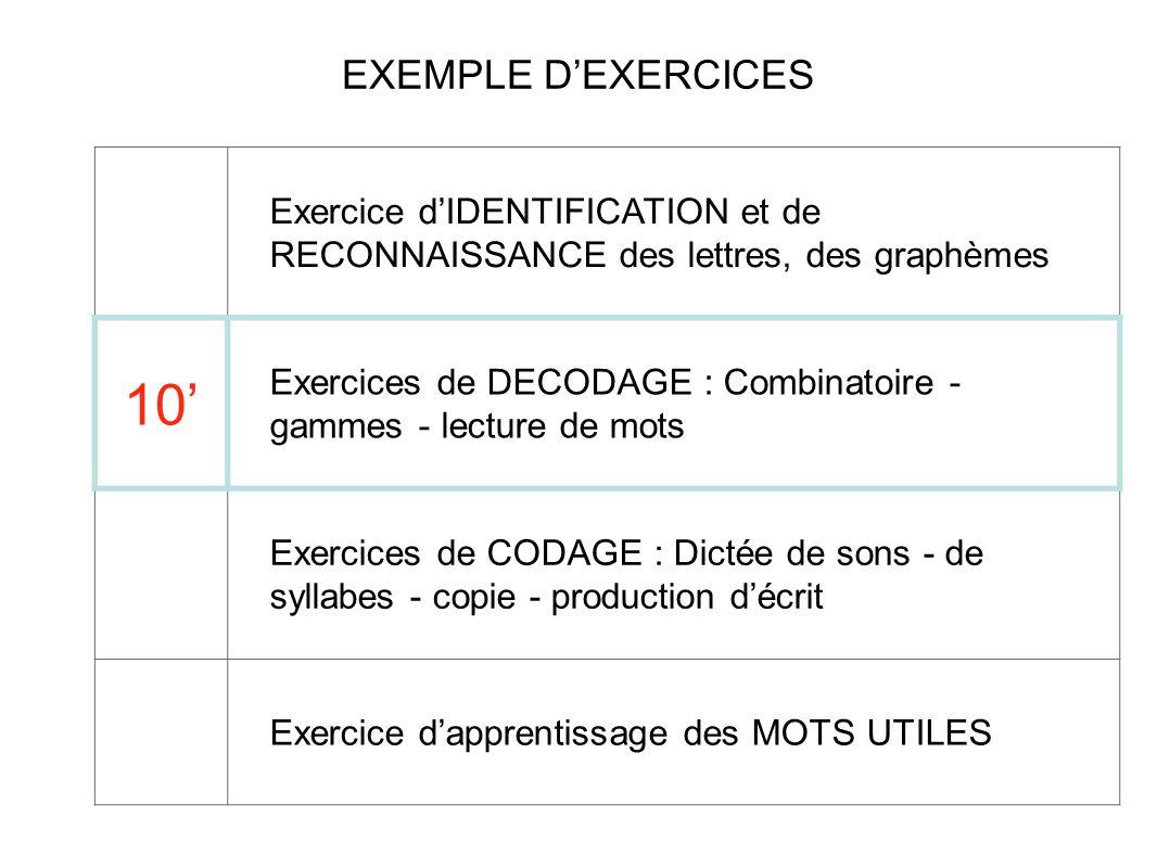 EXEMPLE D'EXERCICES Exercice d'IDENTIFICATION et de RECONNAISSANCE des lettres, des graphèmes. 10'