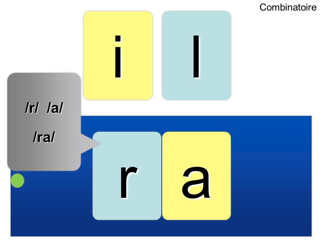 Combinatoire i l /r/ /a/ /ra/ r a