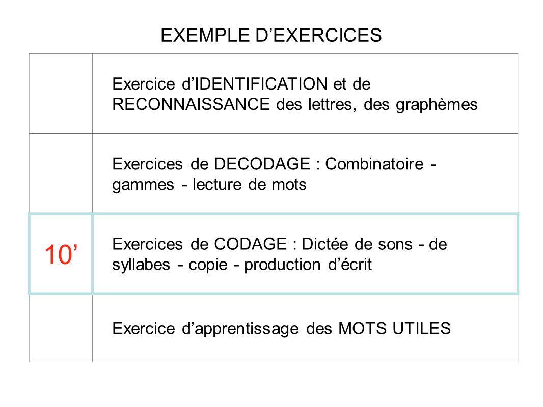 EXEMPLE D'EXERCICES Exercice d'IDENTIFICATION et de RECONNAISSANCE des lettres, des graphèmes.