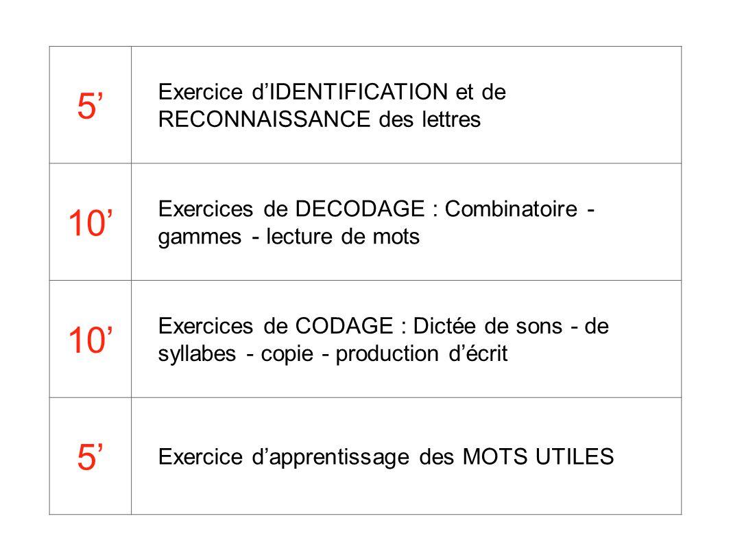 5' 10' Exercice d'IDENTIFICATION et de RECONNAISSANCE des lettres