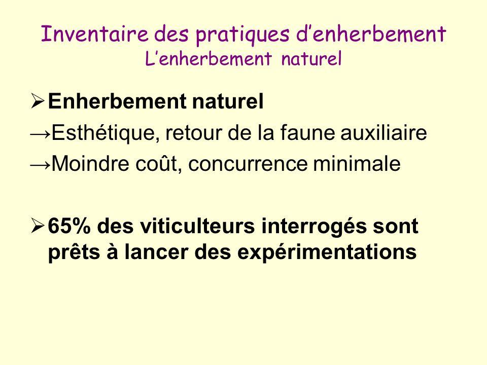 Inventaire des pratiques d'enherbement L'enherbement naturel
