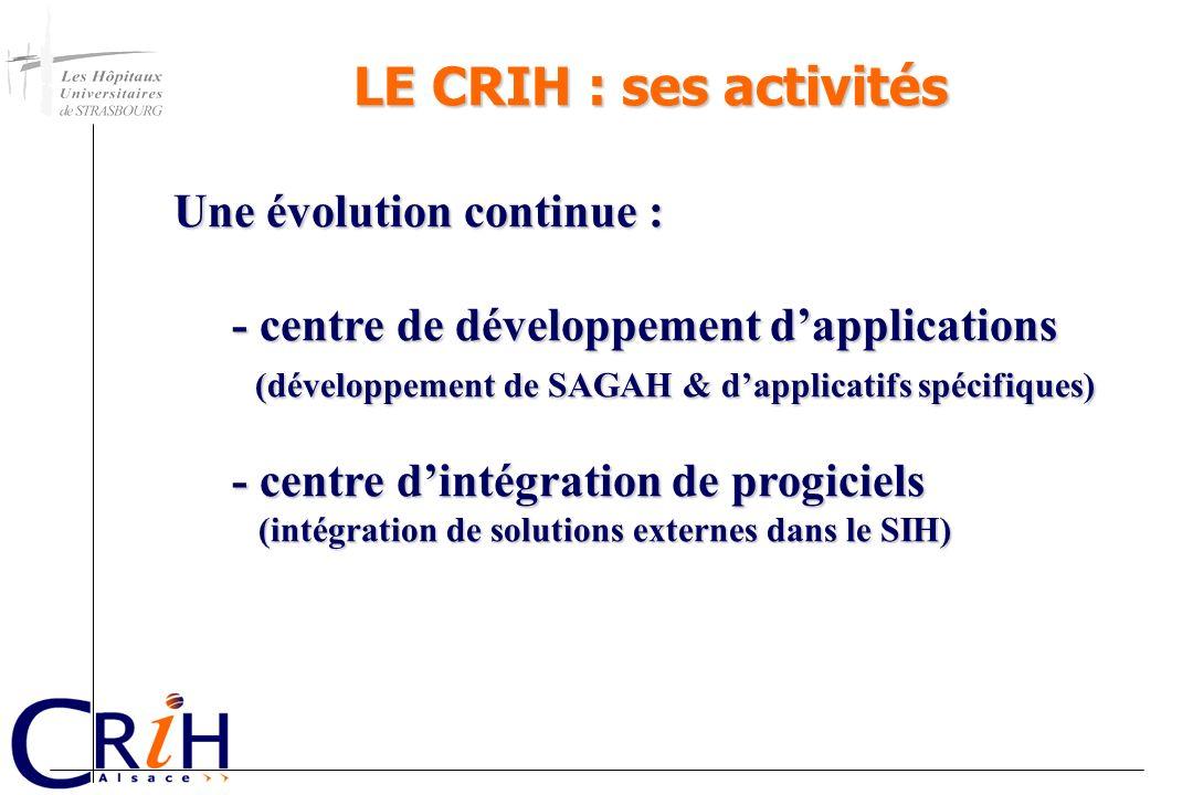 LE CRIH : ses activités Une évolution continue :