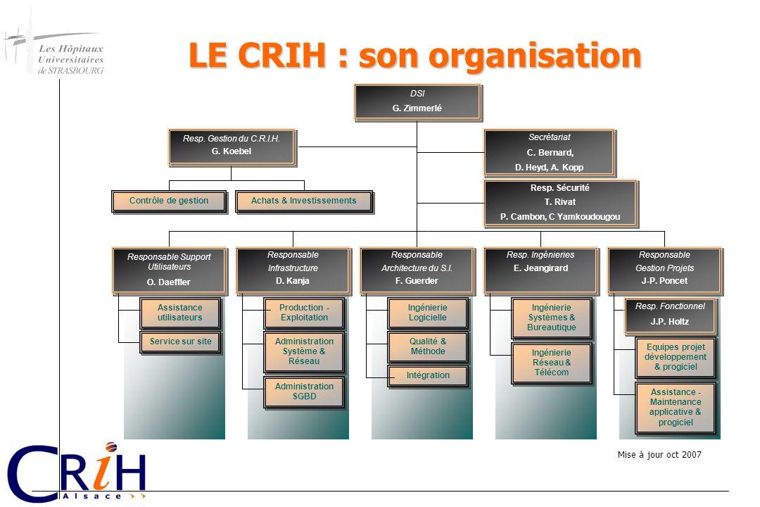 LE CRIH : son organisation