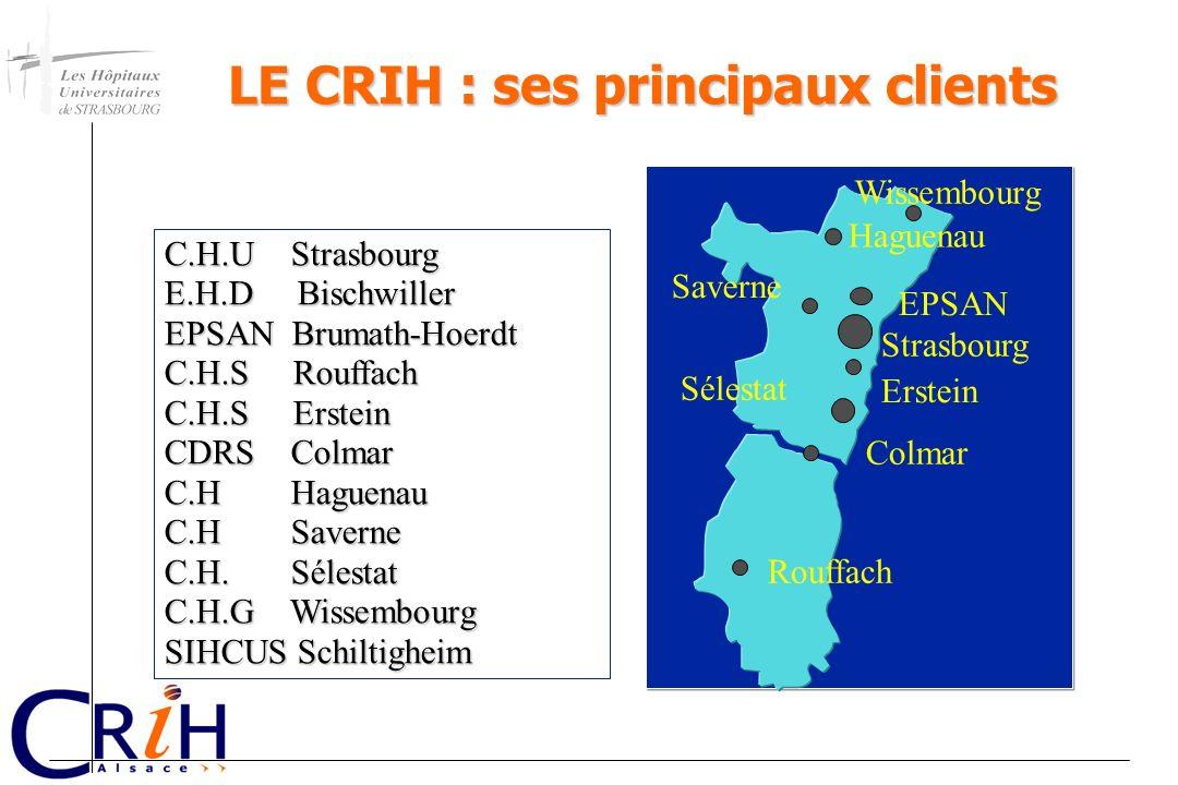 LE CRIH : ses principaux clients