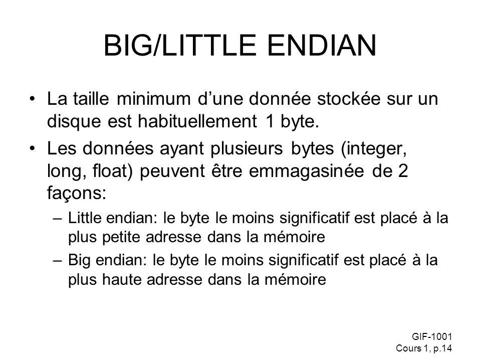 BIG/LITTLE ENDIAN La taille minimum d'une donnée stockée sur un disque est habituellement 1 byte.
