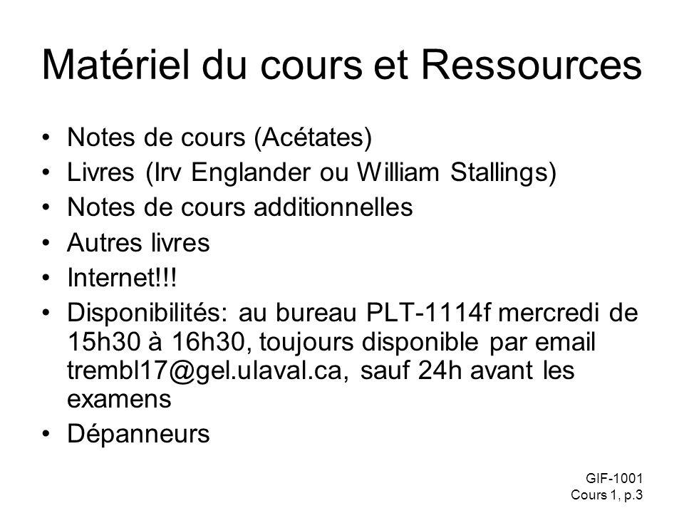 Matériel du cours et Ressources