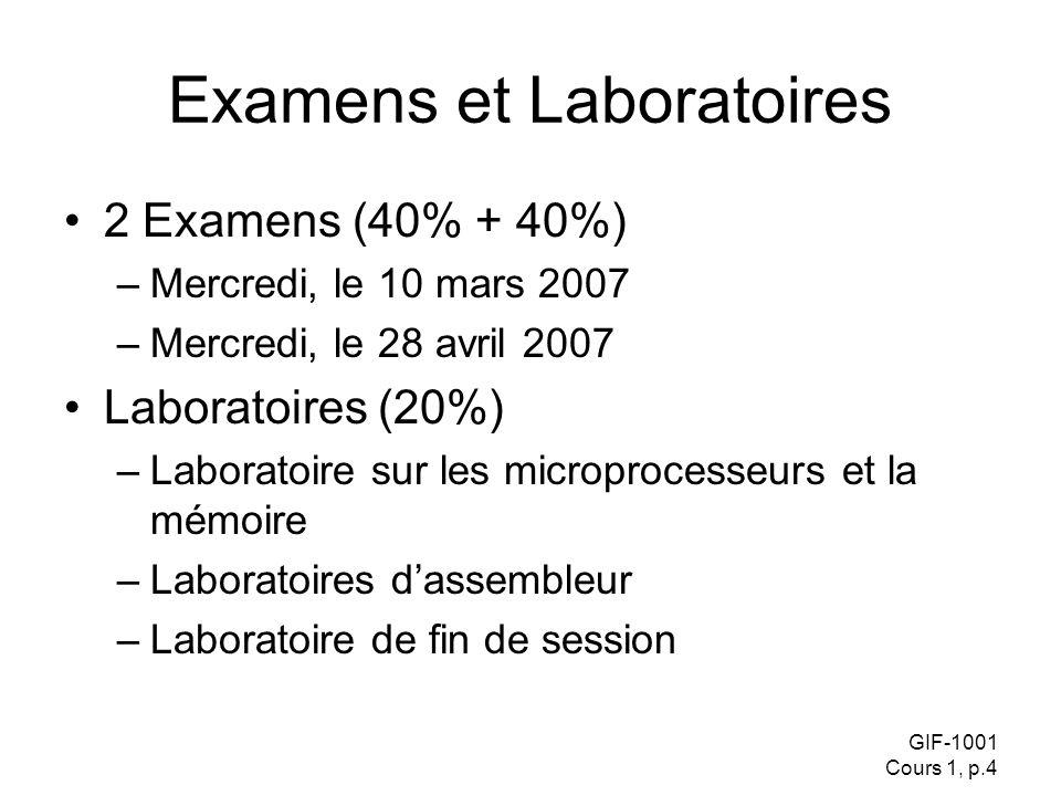 Examens et Laboratoires