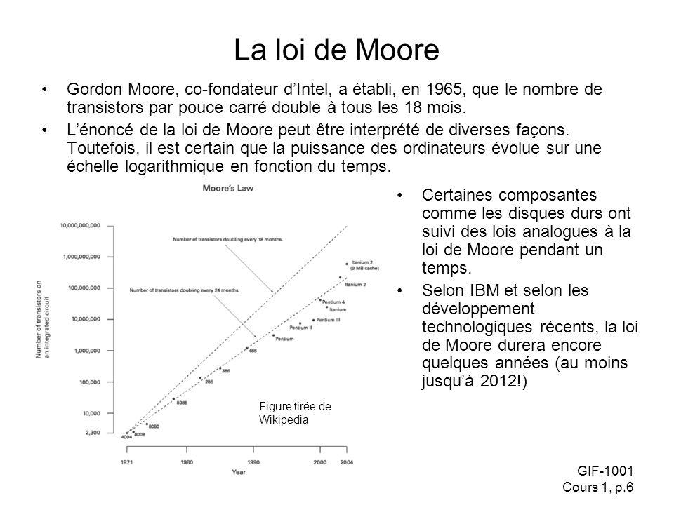 La loi de Moore Gordon Moore, co-fondateur d'Intel, a établi, en 1965, que le nombre de transistors par pouce carré double à tous les 18 mois.