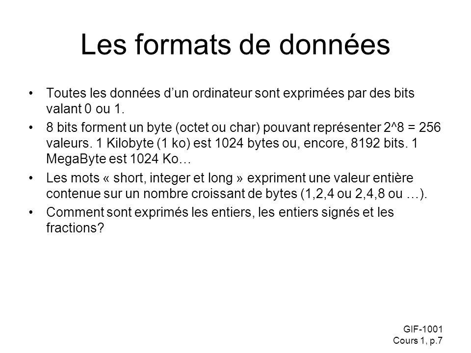 Les formats de données Toutes les données d'un ordinateur sont exprimées par des bits valant 0 ou 1.