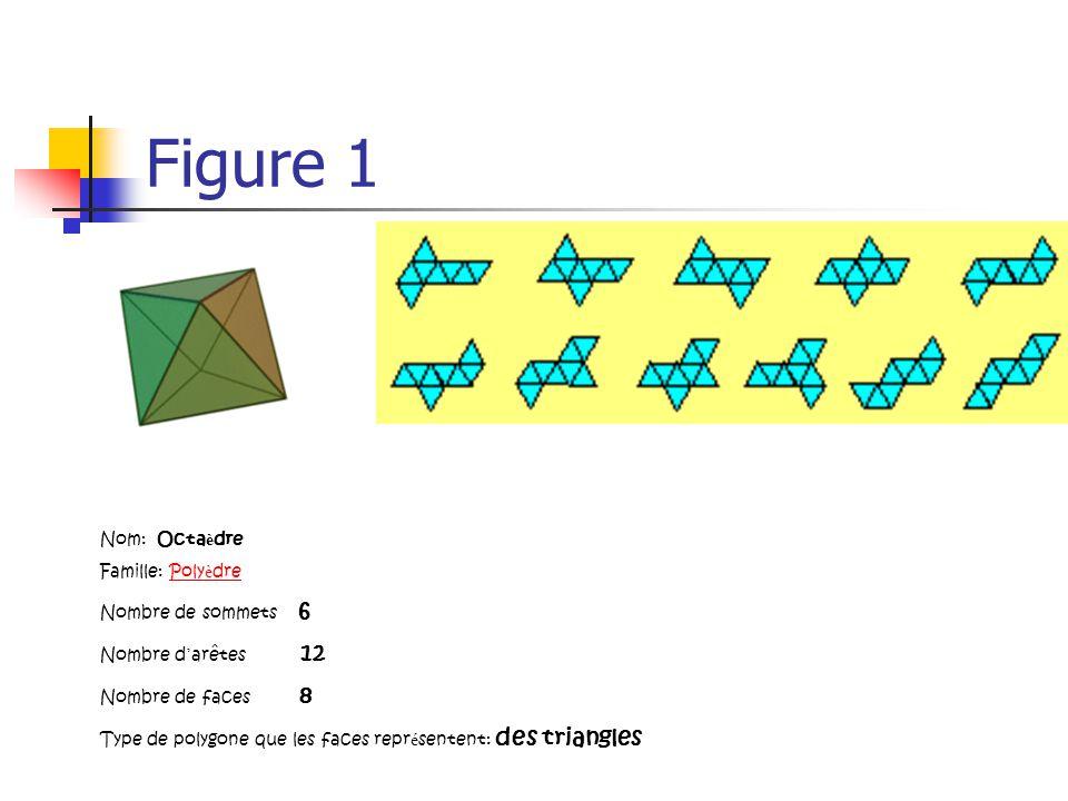 Figure 1 Nom: Octaèdre Famille: Polyèdre Nombre de sommets 6
