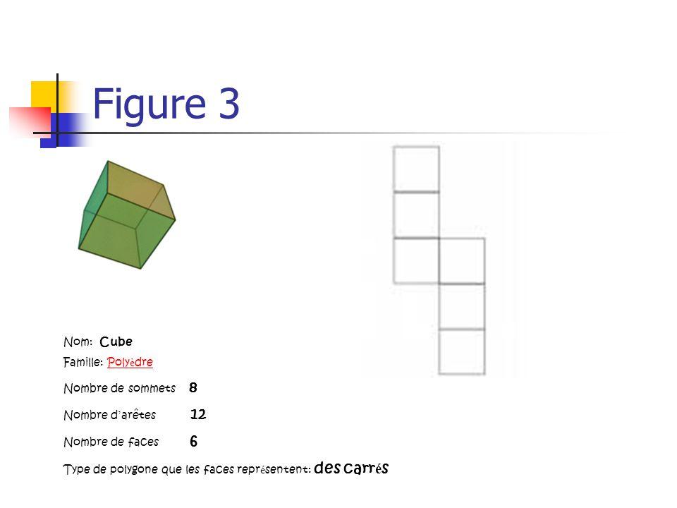 Figure 3 Nom: Cube Famille: Polyèdre Nombre de sommets 8