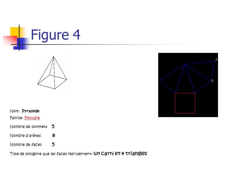 Figure 4 Nom: Pyramide Famille: Polyèdre Nombre de sommets 5