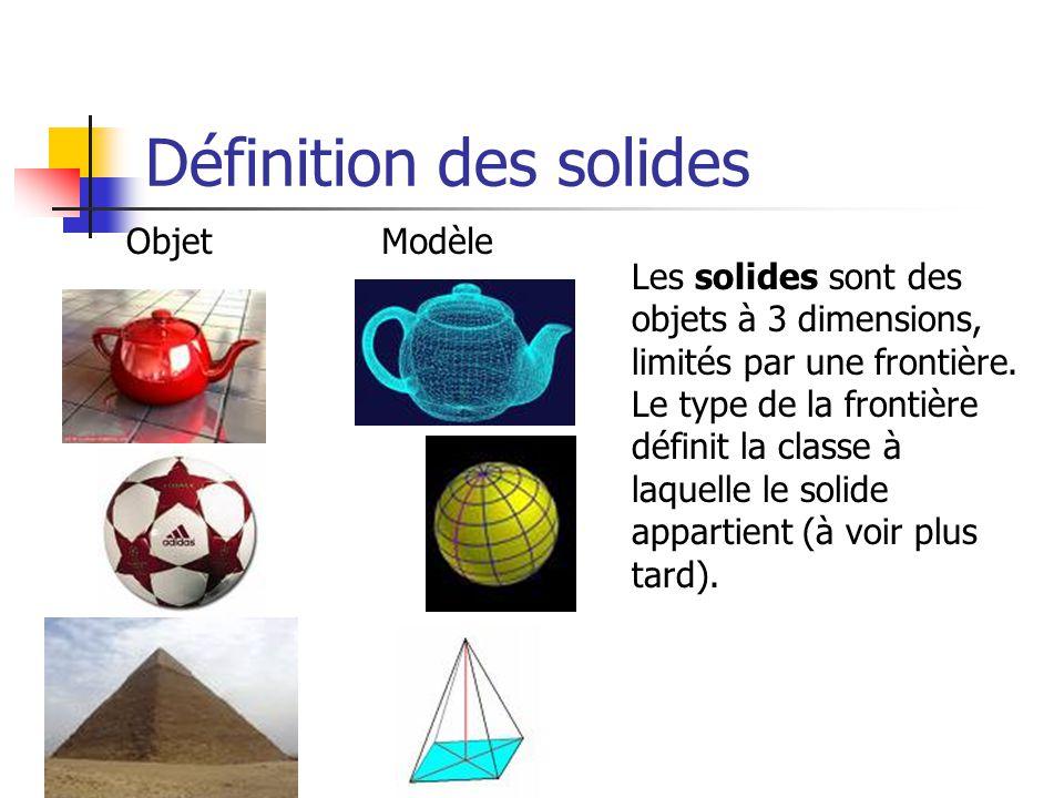 Définition des solides