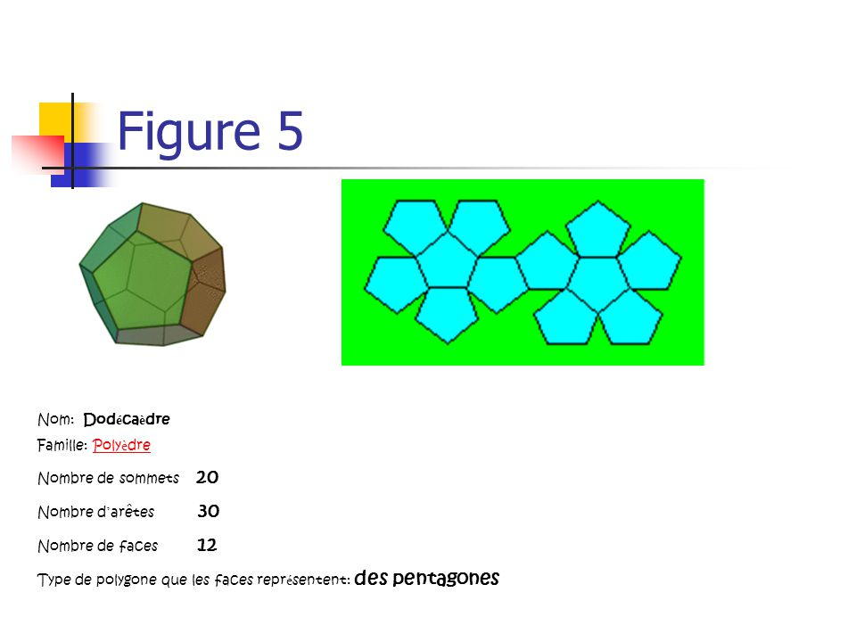 Figure 5 Nom: Dodécaèdre Famille: Polyèdre Nombre de sommets 20