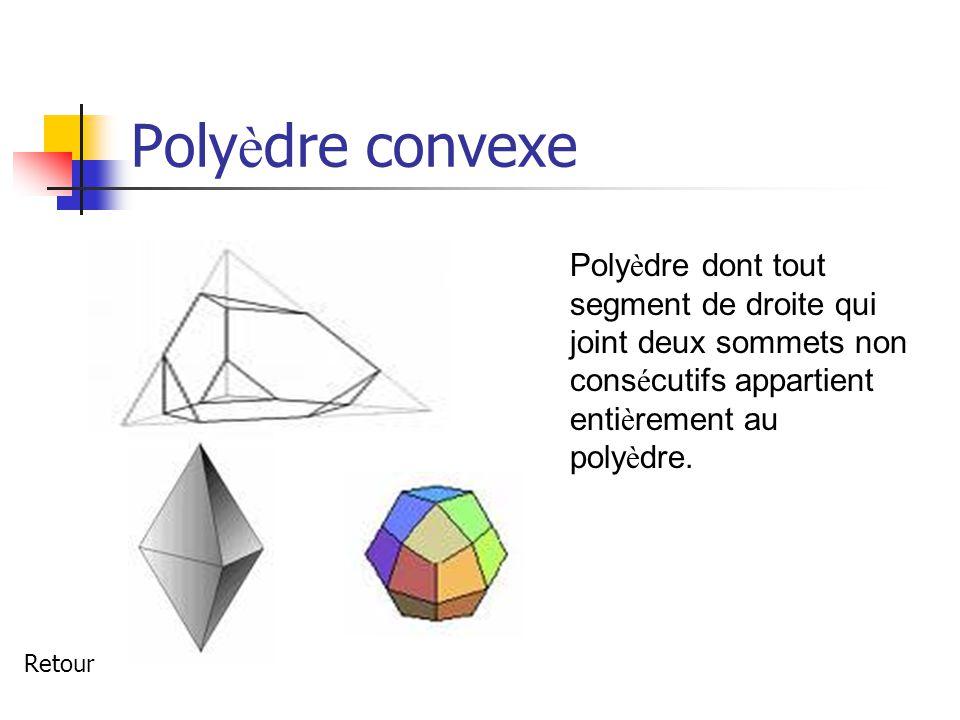 Polyèdre convexe Polyèdre dont tout segment de droite qui joint deux sommets non consécutifs appartient entièrement au polyèdre.