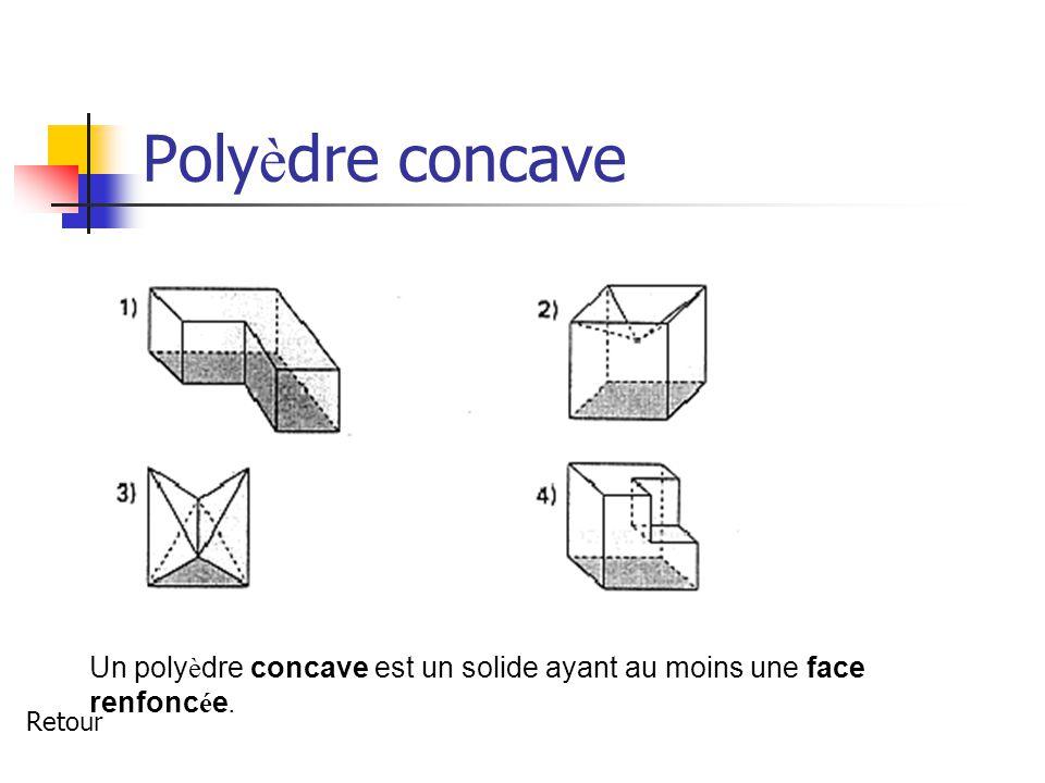 Polyèdre concave Un polyèdre concave est un solide ayant au moins une face renfoncée. Retour
