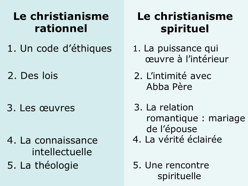 Le christianisme rationnel Le christianisme spirituel