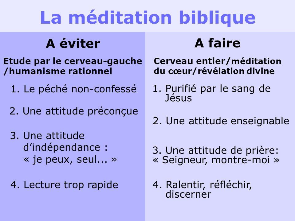 La méditation biblique