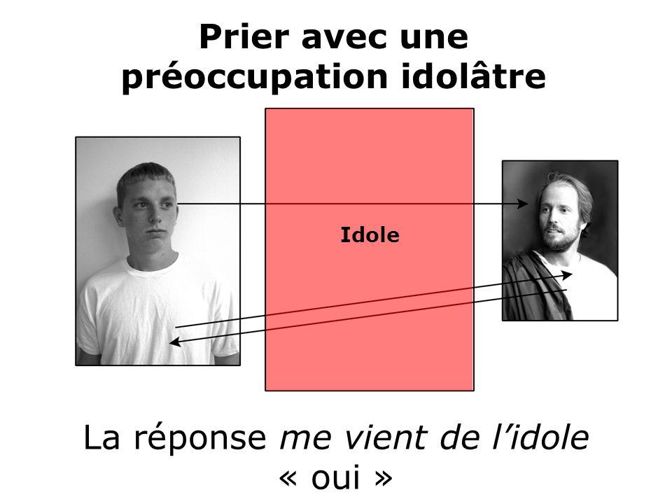 préoccupation idolâtre