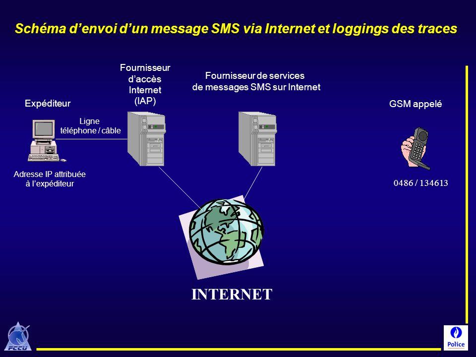 Schéma d'envoi d'un message SMS via Internet et loggings des traces