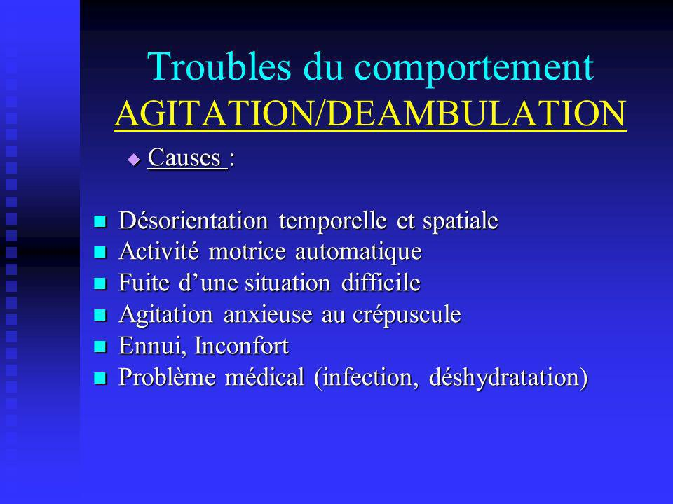 Troubles du comportement AGITATION/DEAMBULATION