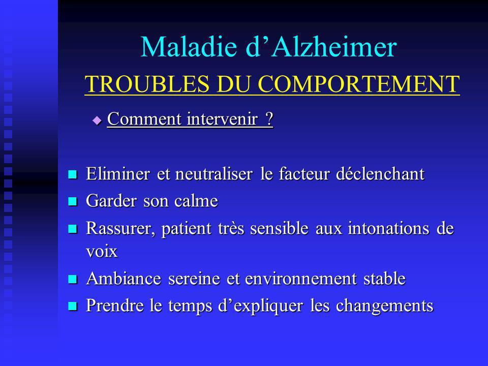 Maladie d'Alzheimer TROUBLES DU COMPORTEMENT