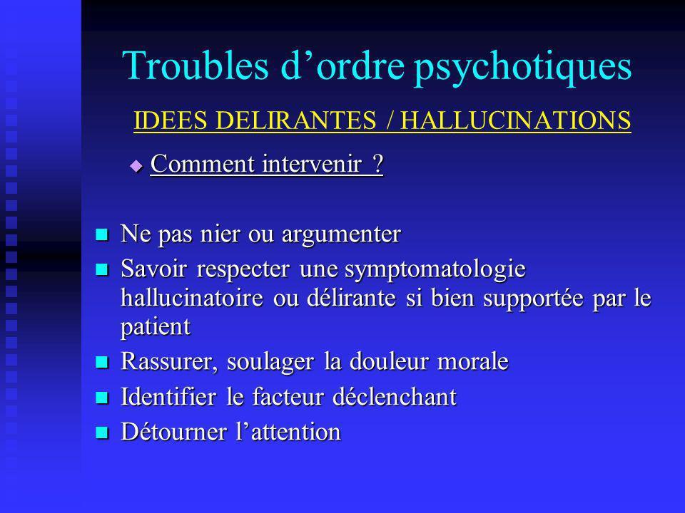 Troubles d'ordre psychotiques IDEES DELIRANTES / HALLUCINATIONS