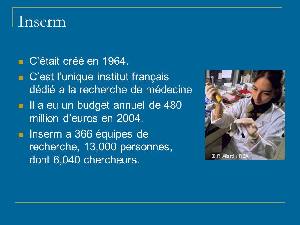 Inserm C'était créé en 1964. C'est l'unique institut français dédié a la recherche de médecine.