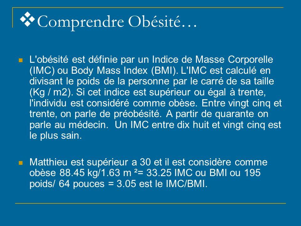 Comprendre Obésité…