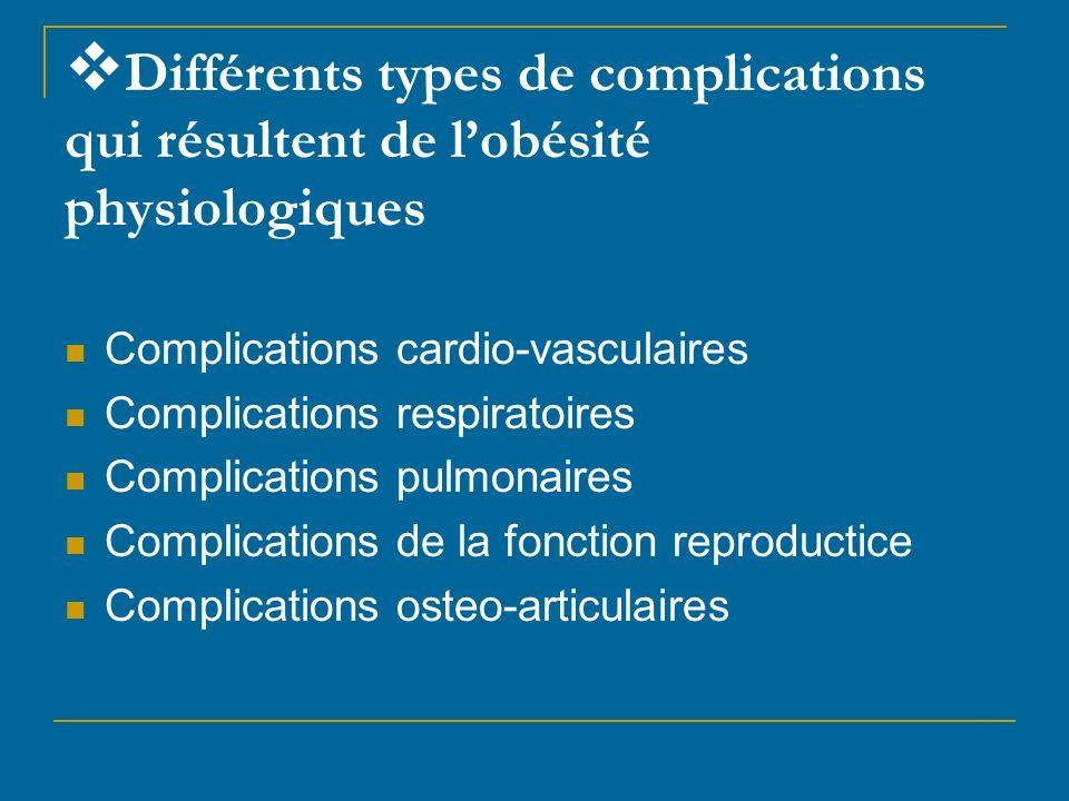 Différents types de complications qui résultent de l'obésité physiologiques