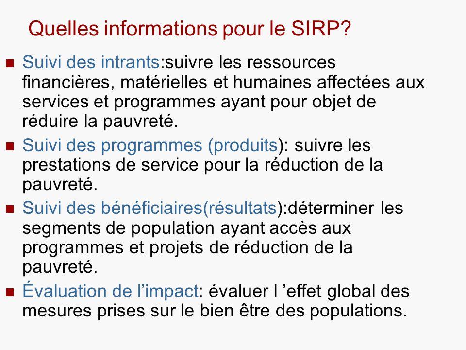 Quelles informations pour le SIRP