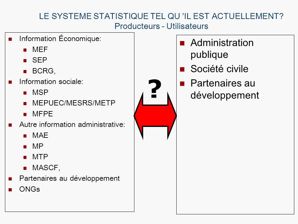 Administration publique Société civile Partenaires au développement