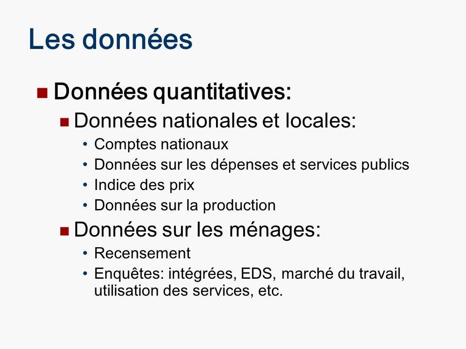Les données Données quantitatives: Données nationales et locales: